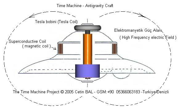 виде вики ротационный детонационный двигатель николса был